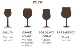 Che Bicchiere Di Vino Scegliere Bianco Rosso E Rosé Cantine E